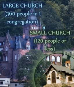 Large vs small church