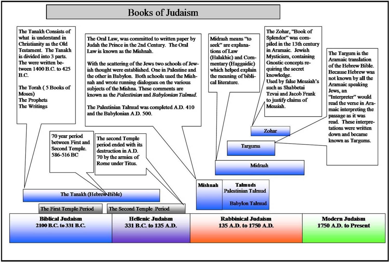 Bbc Religions Judaism Reform Judaism
