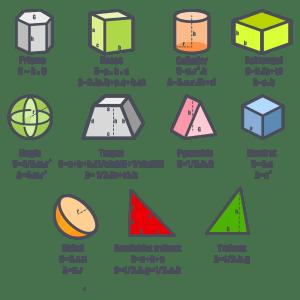 Rumfang og areal