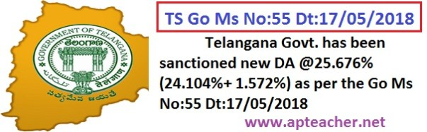 Telangana Govt. has been sanctioned new DA @25.676%(24.104%+ 1.572%) as per the Go Ms No:55 Dt:17/05/2018