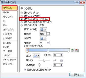 Word2010図形の書式設定