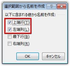 「選択範囲から名前を作成」ダイアログボックスで上端行と左端列にチェック