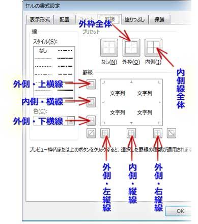 罫線ダイアログボックスの枠ボタンの構成図