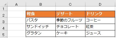 連動するドロップダウンリストのリスト項目表1