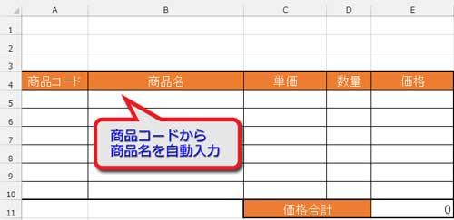 IFERROR関数とVLOOKUP関数を組合せてエラー表示を消す表のサンプル