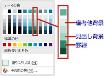 罫線・見出し・背景の配色