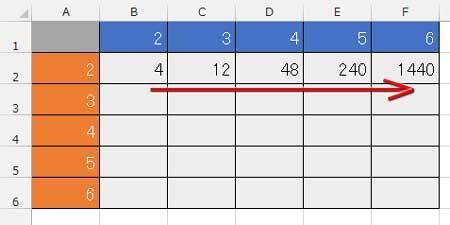 最初の九九の式を横方向へフィルコピー