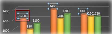 グラフのデータラベルを選択