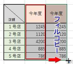 元のデータ列をオートフィルコピー