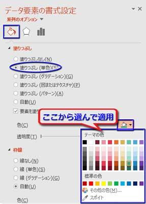 データ要素の書式設定で色を変更