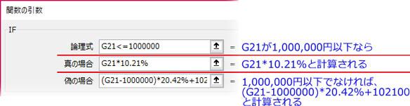 源泉徴収の計算をIFの条件分岐で実装