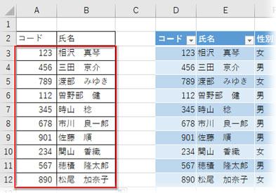 表示形式が文字列から数値に変わった