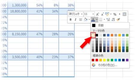 不要な集計値を選択して文字色を背景色と同じにする