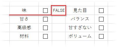 チェックを外すと、FALSEと表示