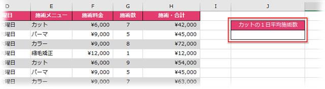 AVERAGEIFで売上表からカットだけの1日平均施術件数を表示