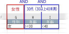 DSUMのAND条件の例