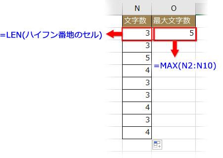 LEN関数で文字数を数え、MAX関数で最大値を求める