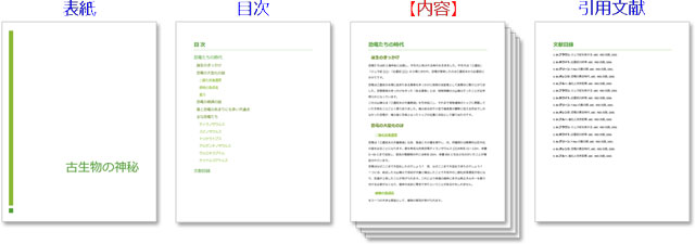 文書の構成