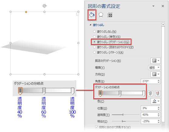 「塗りつぶし」→「グラデーション」→「線形」を設定
