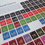 The elements of Roland Garros
