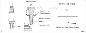 Wideband O2 Sensor Wiring Diagram  Wiring Diagram And