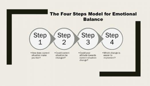 model for emotinal balance