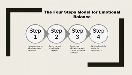 model for emotinal balance