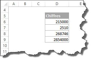 Comment extraire d'une colonne les nombres commençant par 2 par exemple?