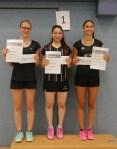 Sieben Qualis für NRW-Rangliste