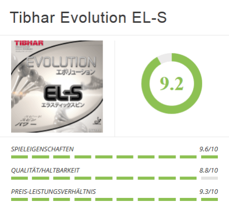 Tibhar Evolution EL-S Chart