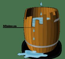 Minimumtonne