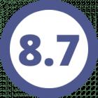 Bewertung 8.7
