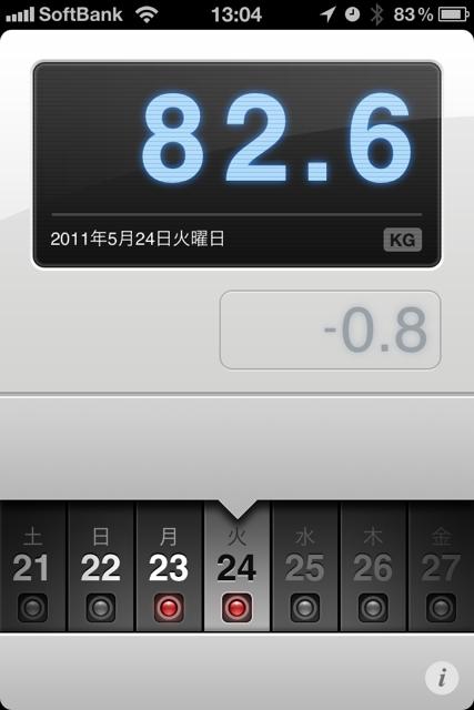 ランニング日誌(11/05/24)雨上がりの8.6kmラン!