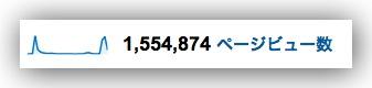 ひたすら感謝!No Second Life 月間150万PV突破しましたっ!!