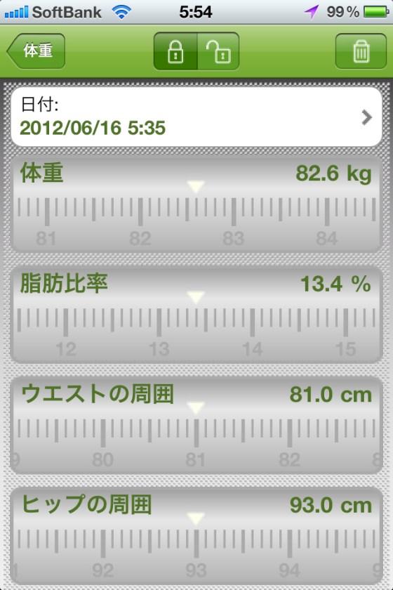 イベントの日の体調管理 [カラダログ 2012/06/16]