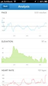 初めてのインターバルトレーニング 7kmゼーゼーラン♪ つくばマラソンまで99日!