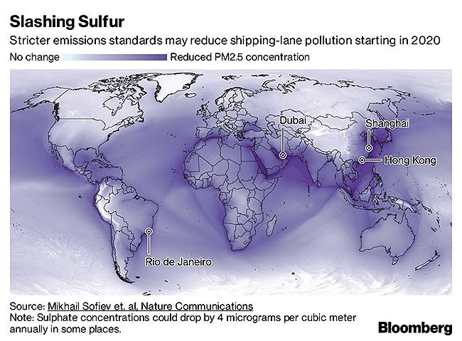 sulfur graphic