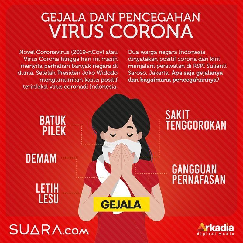 80718 gejala dan pencegahan virus corona coronavirus covid 19