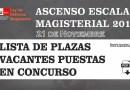 Ascenso de Escala Magisterial 2019: Lista de plazas vacantes por región