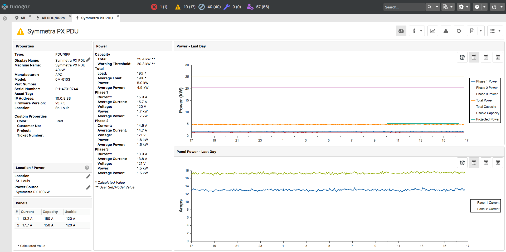 DCIM Power Monitoring