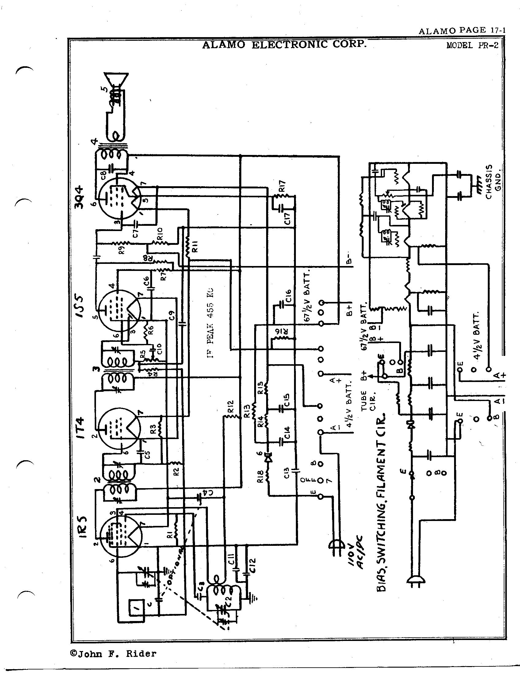 Alamo Electronics Corp Pr 2