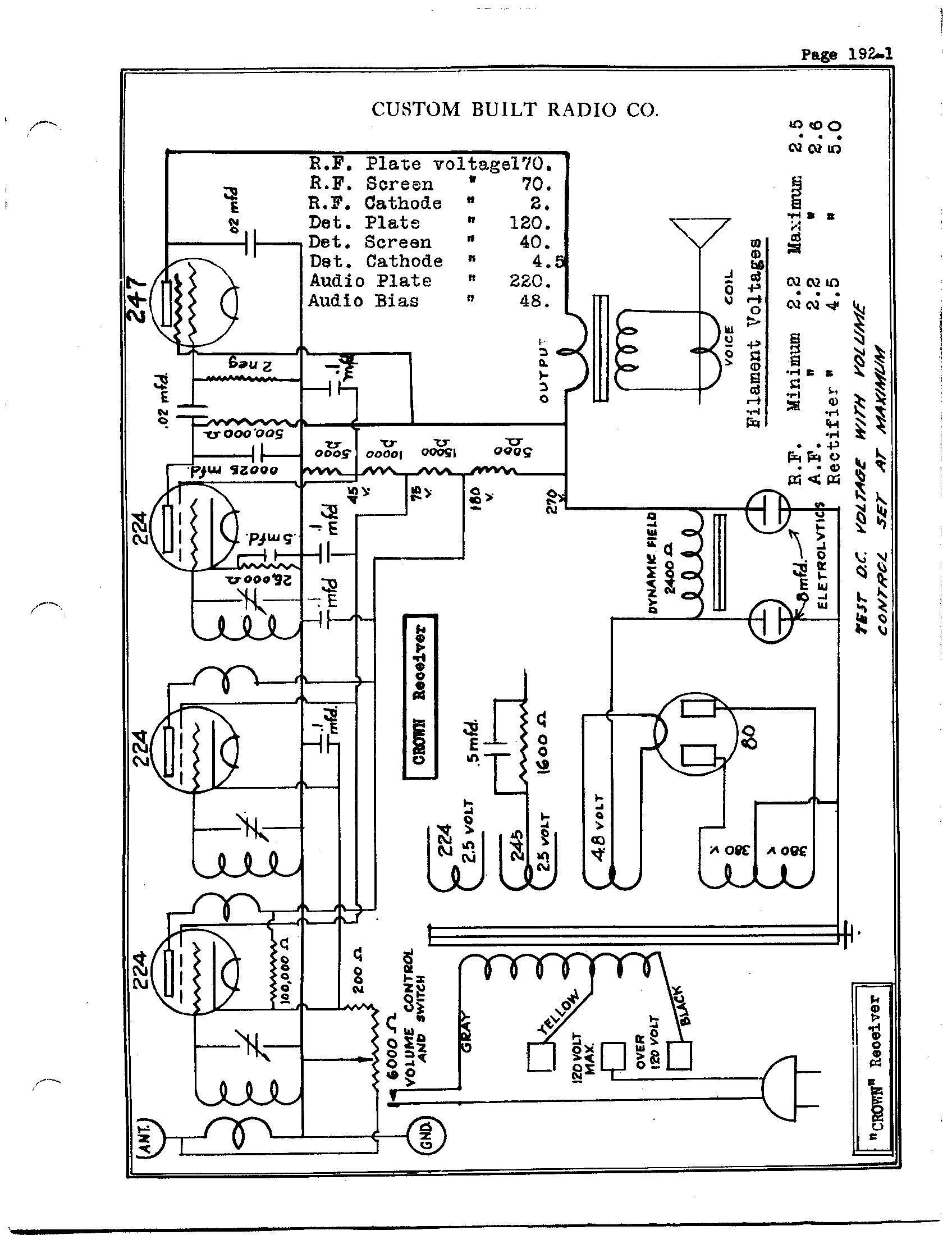 Custom Built Radio Co Crown Receiver