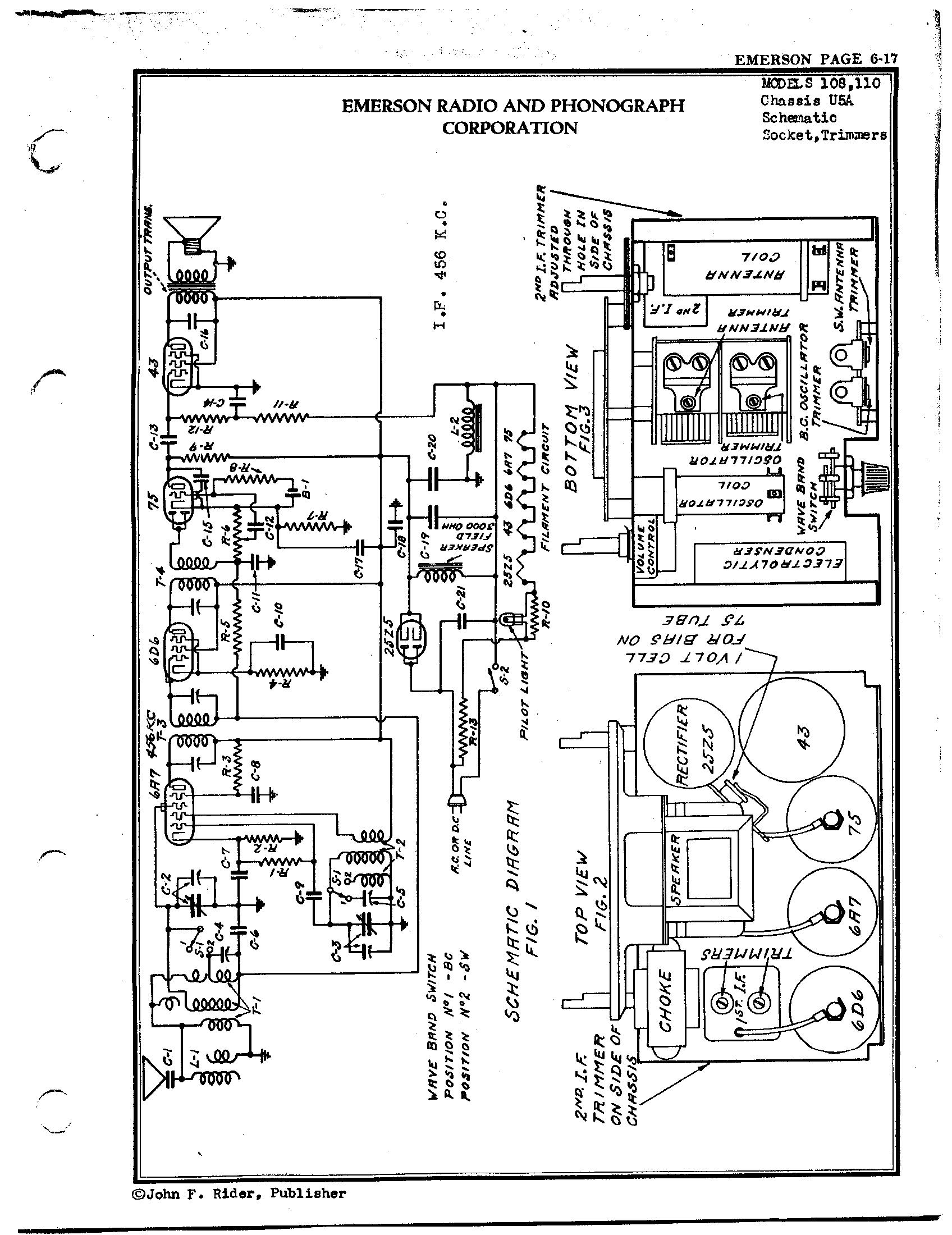 Emerson Radio Amp Phonograph Corp 108