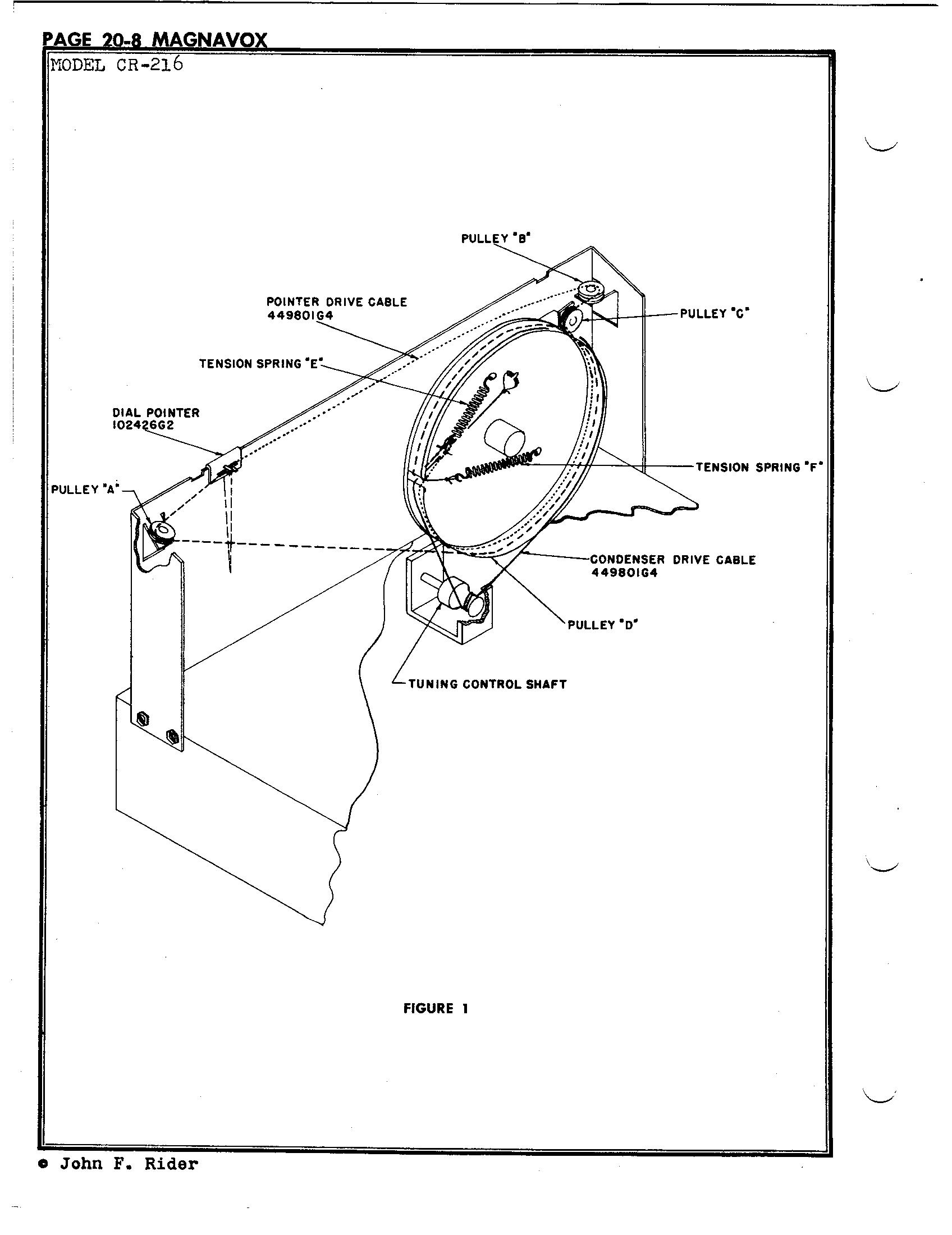 Magnavox Schematic Diagrams | Wiring Diagram Database on