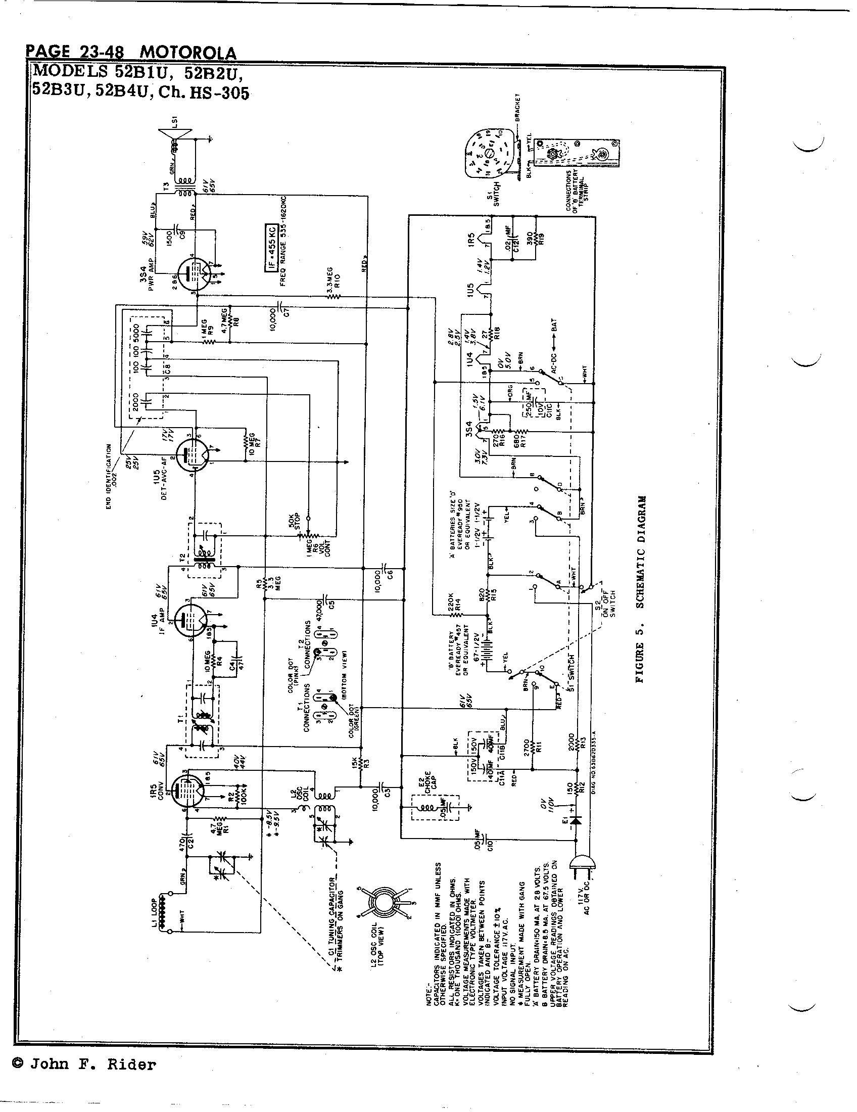 Motorola 52b2u