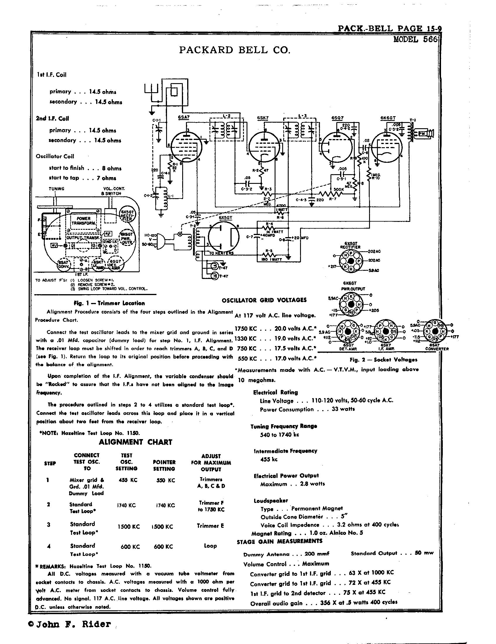 Packard Bell Co 566