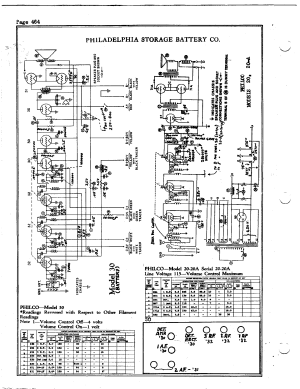 Philco Radio & Television Corp 20 | Antique Electronic Supply