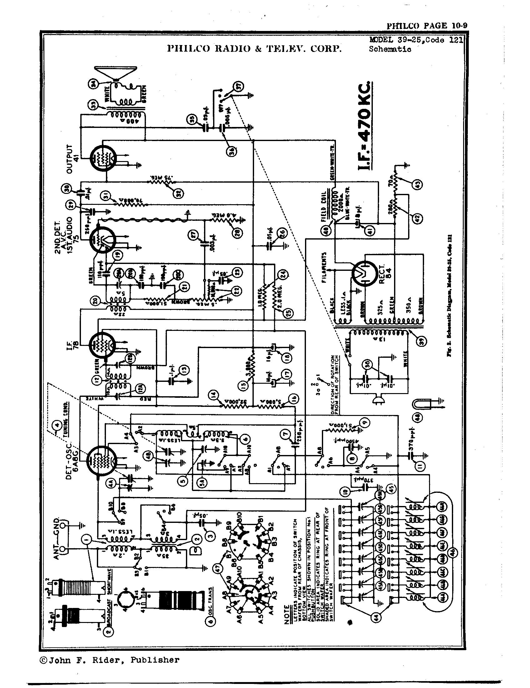 Philco Radio Amp Television Corp 39 25