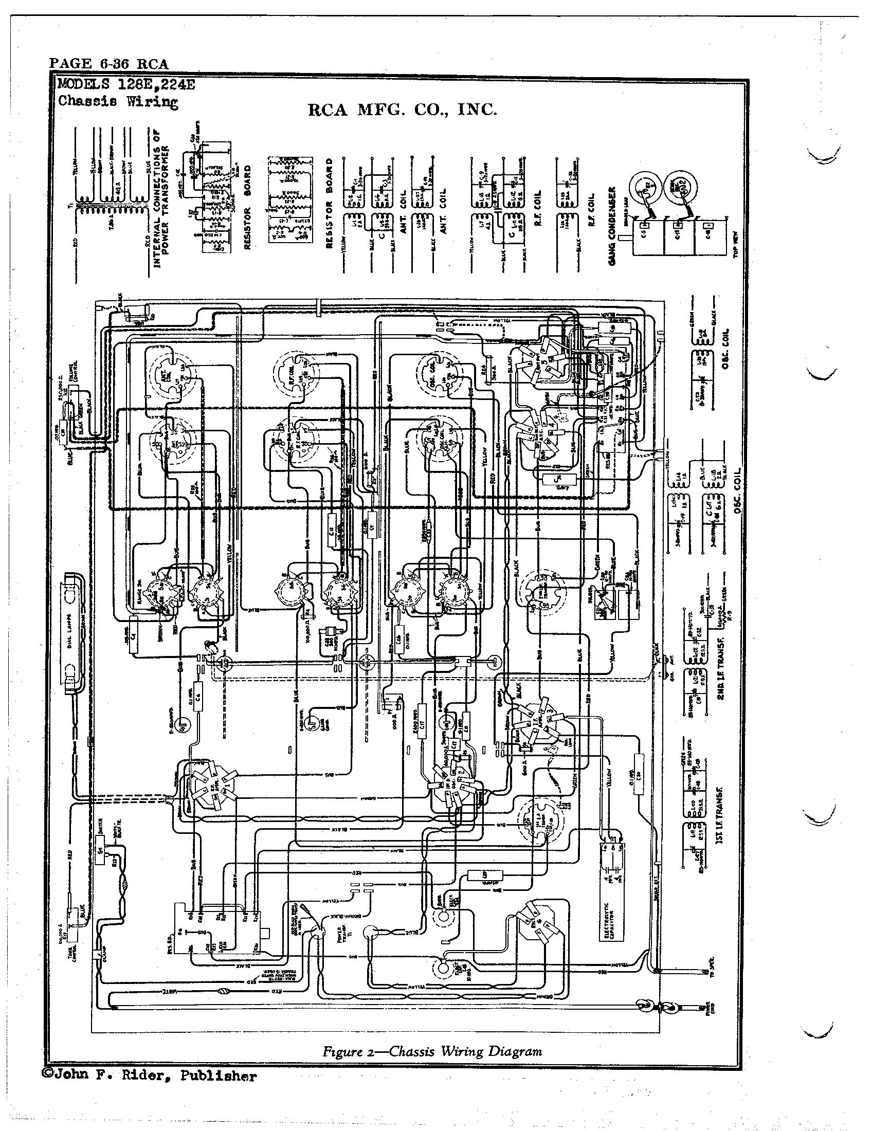 R C A Victor Co Inc 128e
