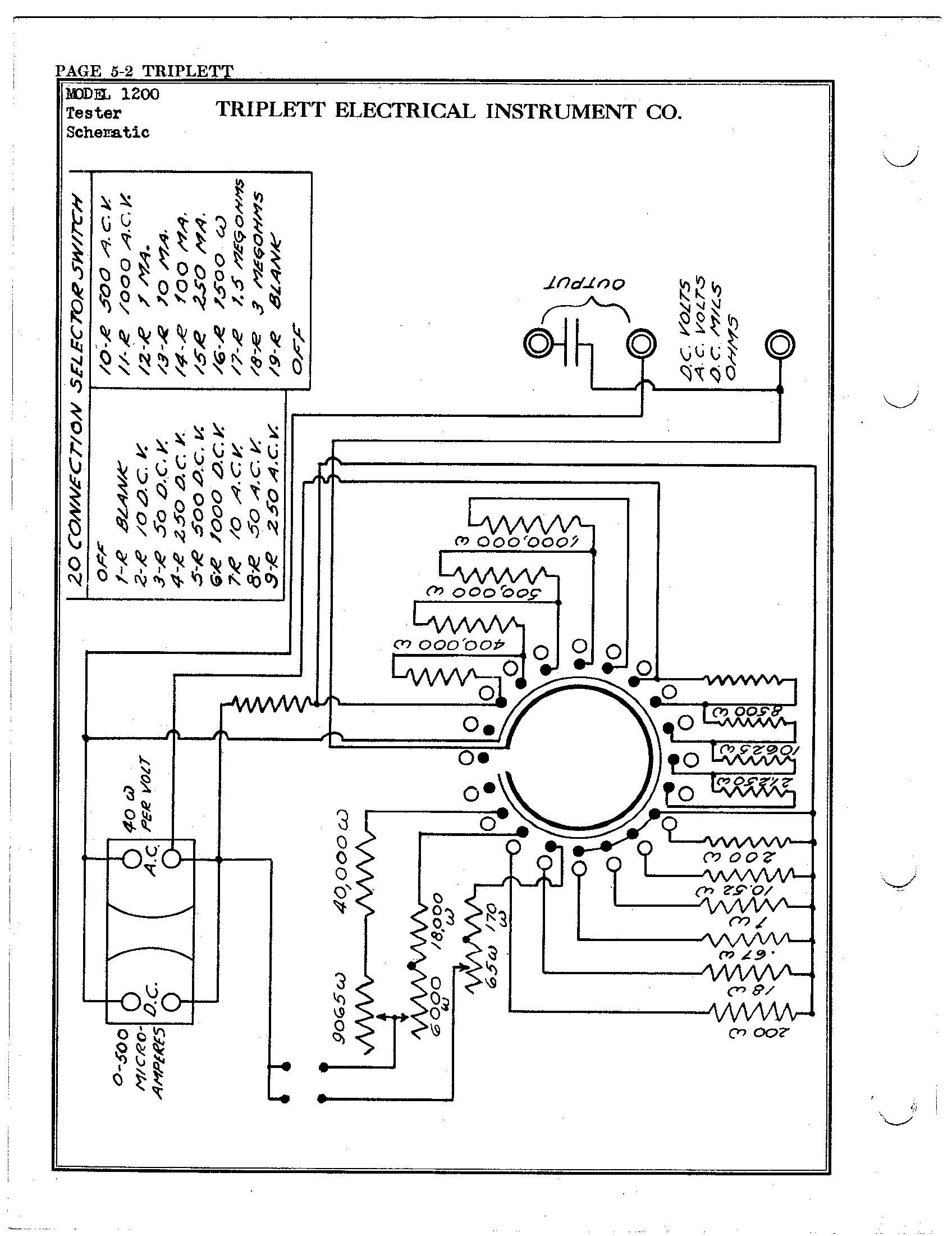 Triplett Electrical Instrument Co